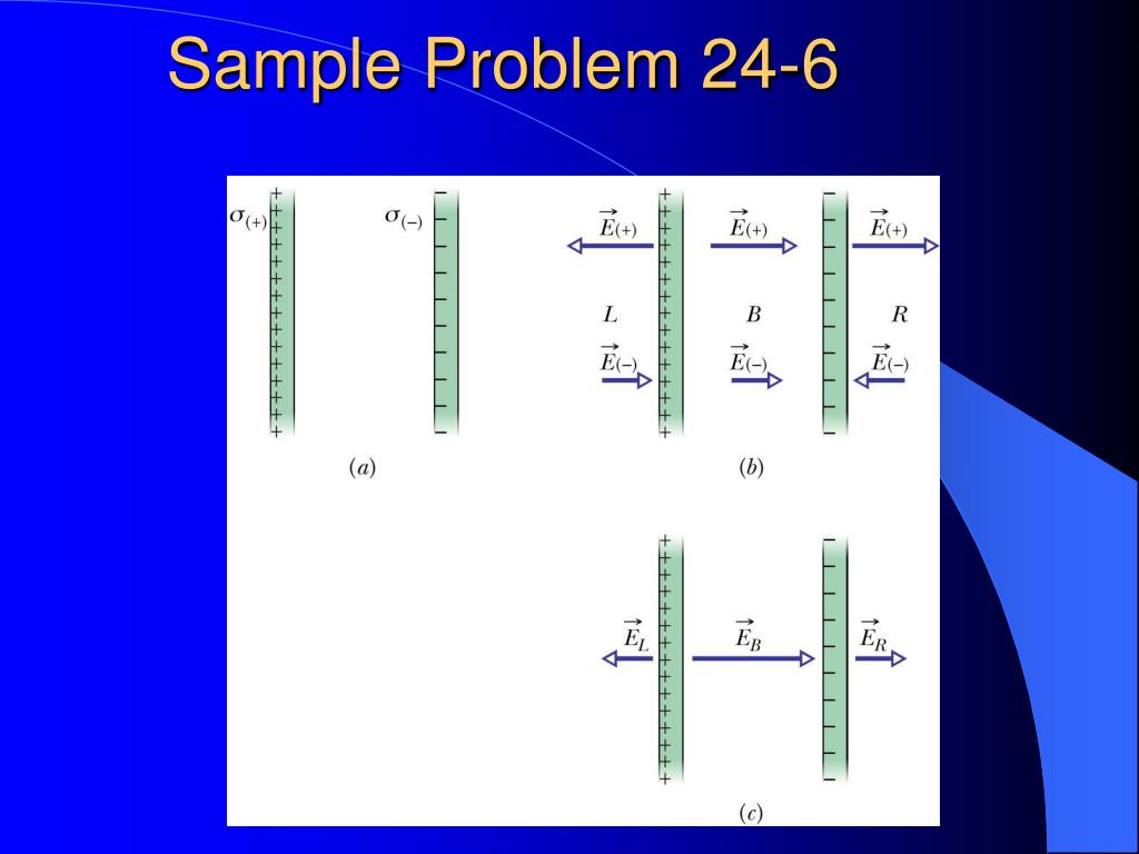 Sample Problem 24-6