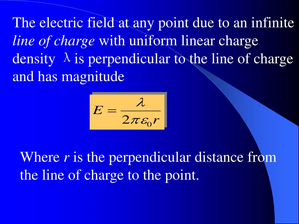 The electric field at any point due to an infinite