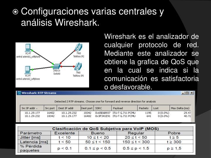 Wireshark es el analizador de cualquier protocolo de red. Mediante este analizador se obtiene la grafica de