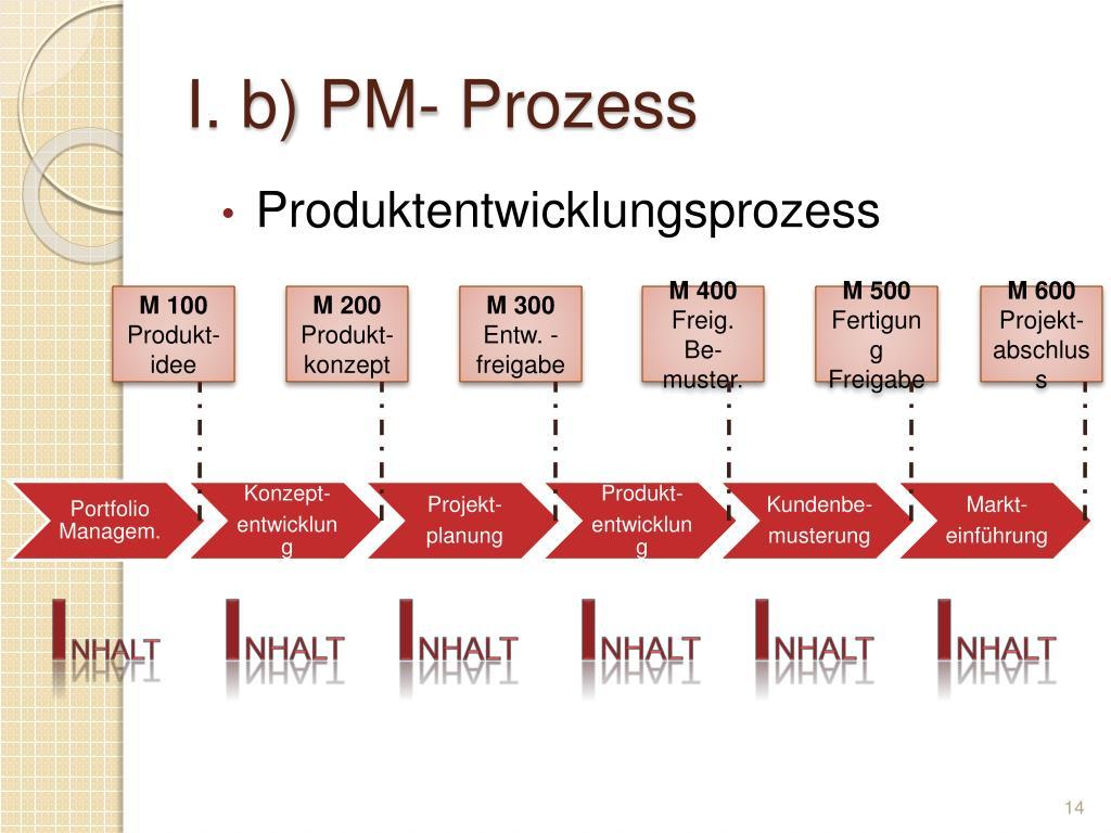 I. b) PM- Prozess