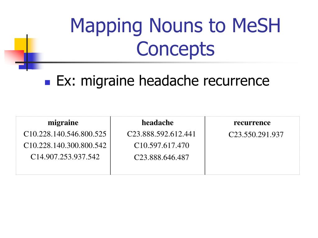 Mapping Nouns to MeSH Concepts