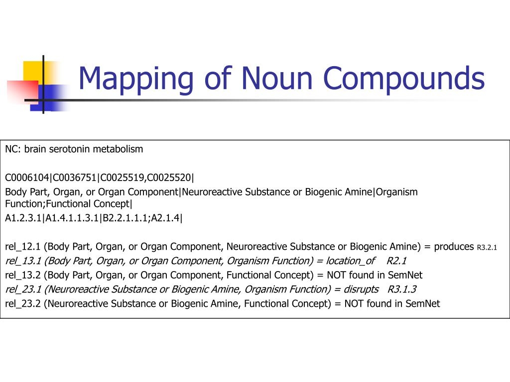 Mapping of Noun Compounds