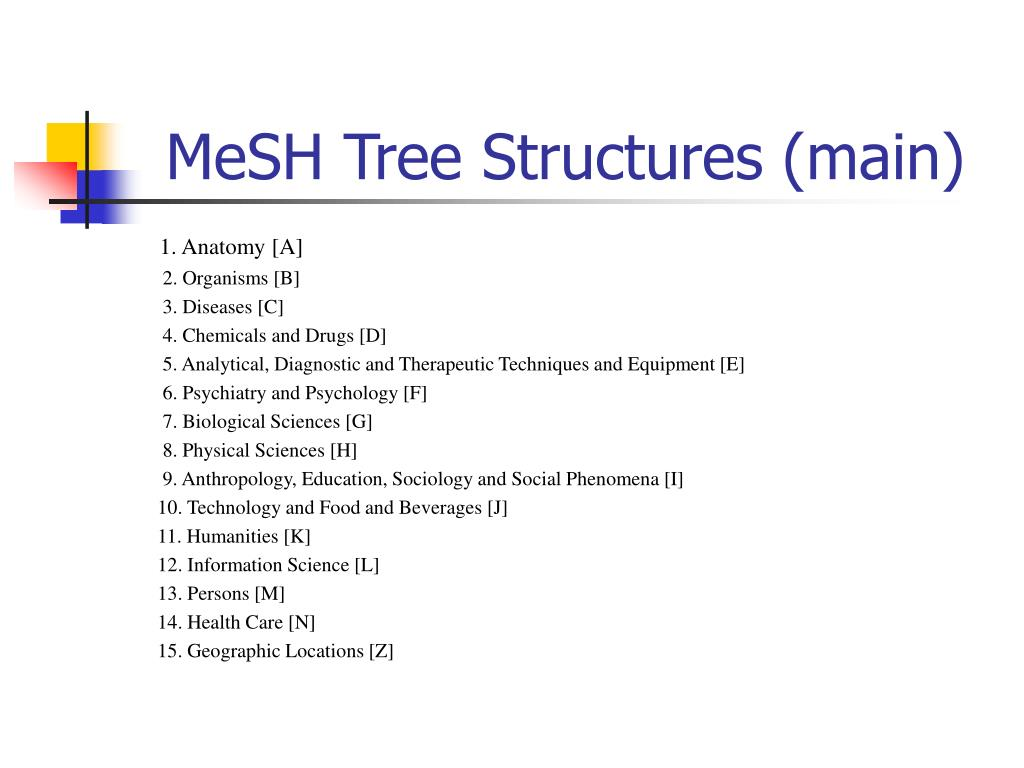 MeSH Tree Structures (main)