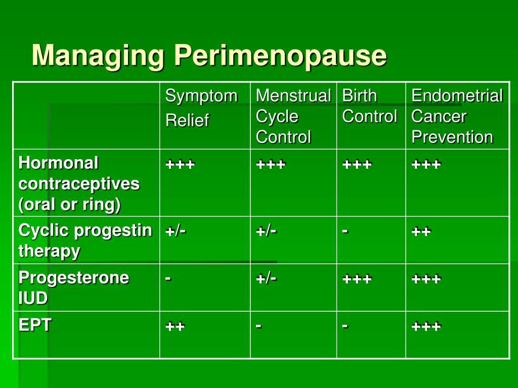 Managing Perimenopause