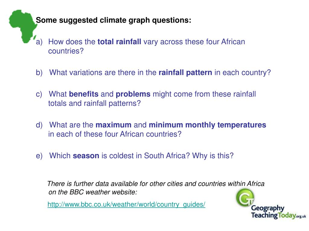 Some suggested climate graph questions: