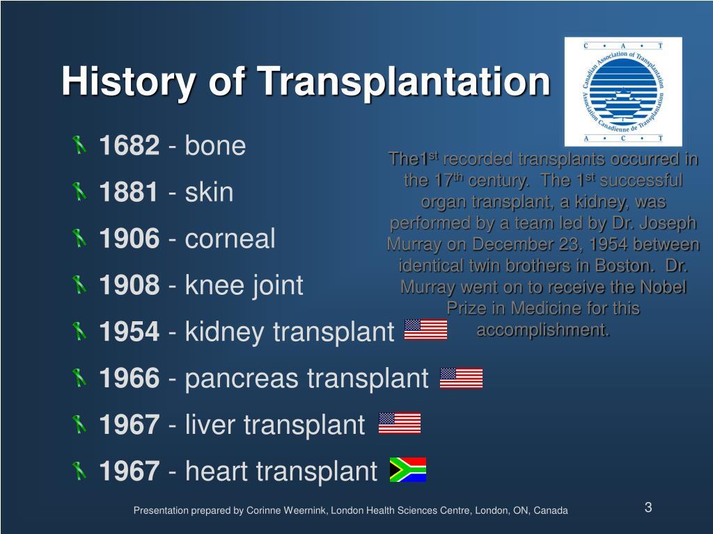 History of Transplantation