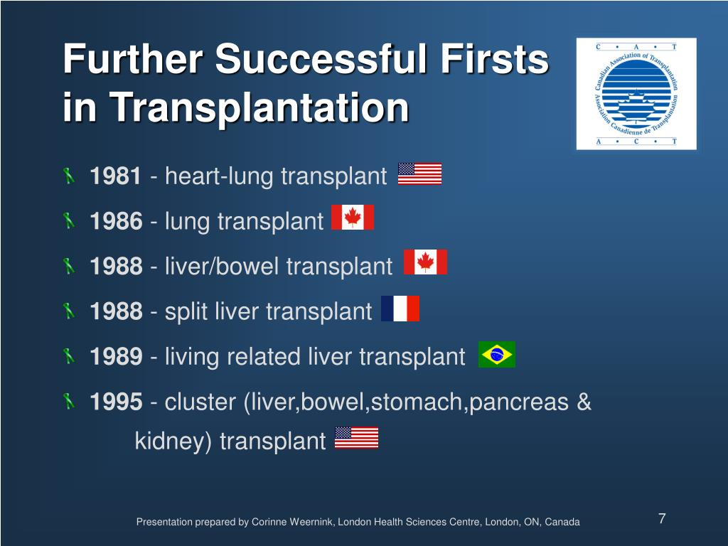 Further Successful Firsts in Transplantation