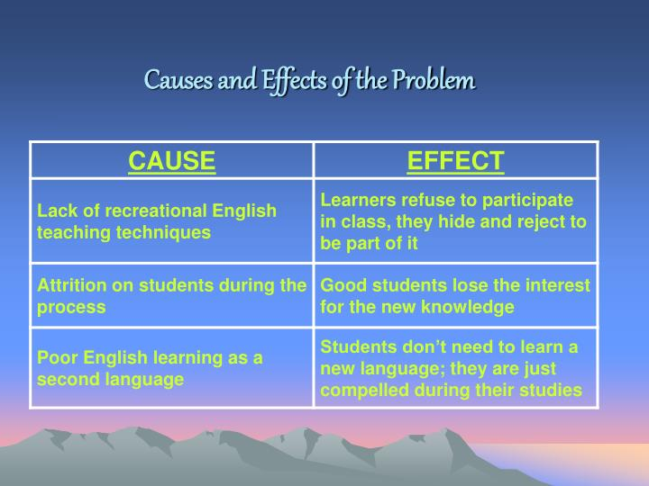 Causes and Effects of the Problem