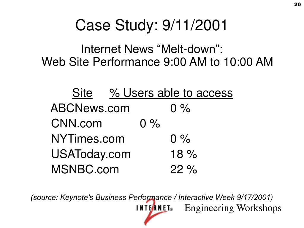 Case Study: 9/11/2001