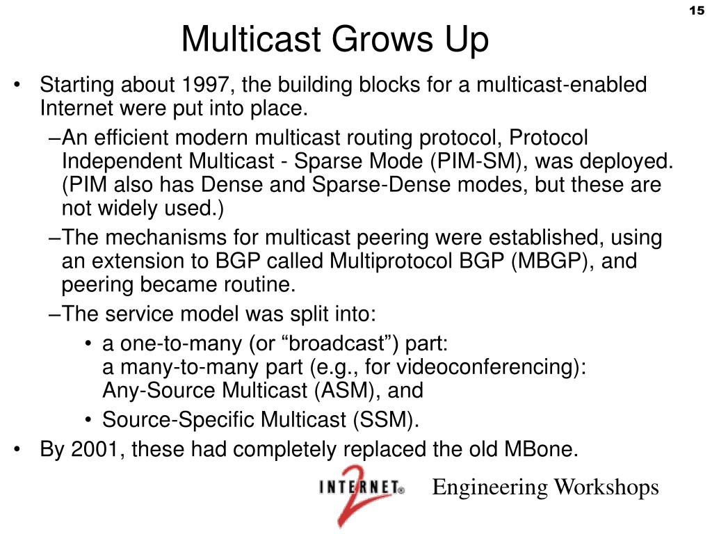 Multicast Grows Up