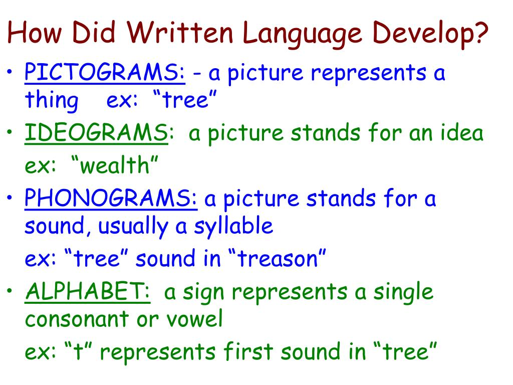 How Did Written Language Develop?