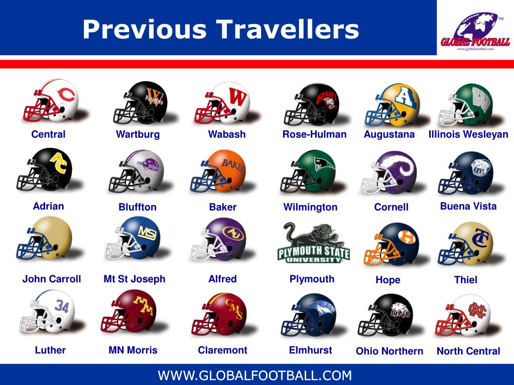 Previous Travellers
