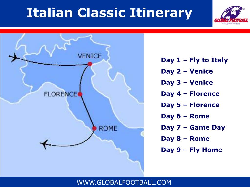 Italian Classic Itinerary