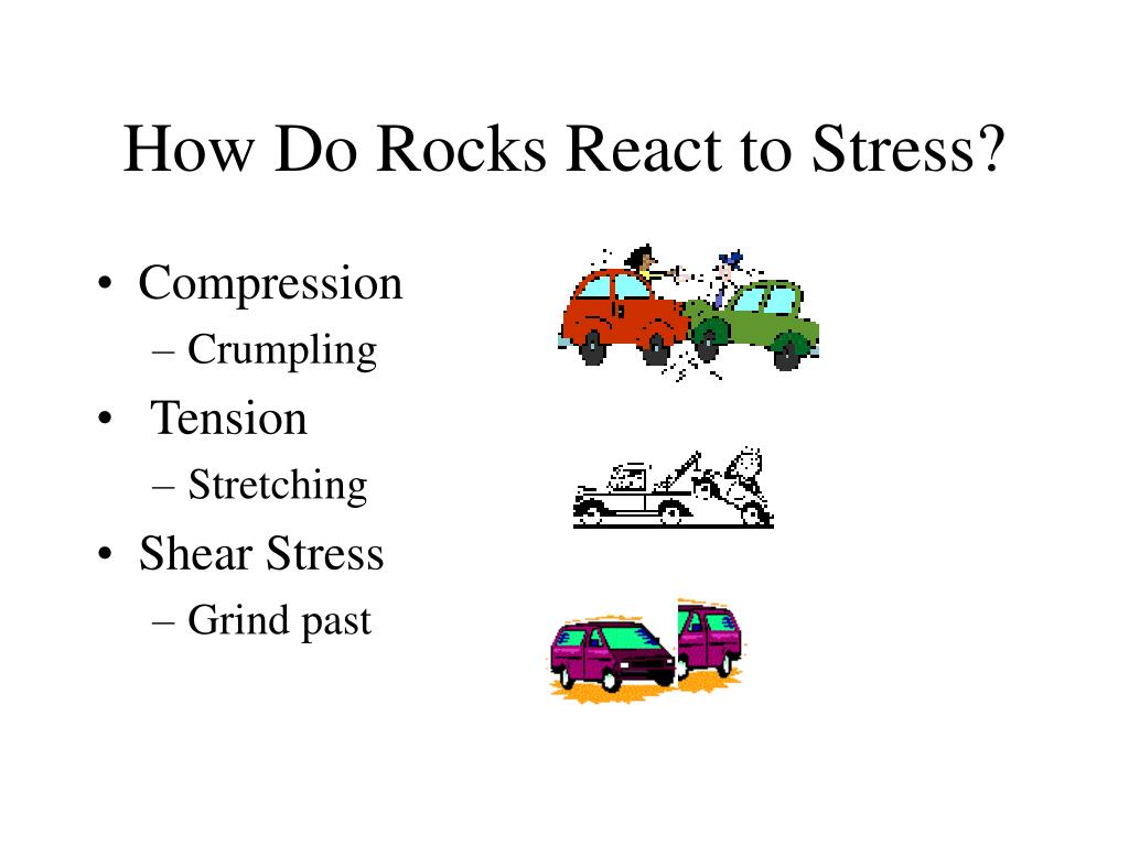 How Do Rocks React to Stress?