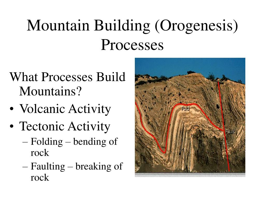 Mountain Building (Orogenesis) Processes