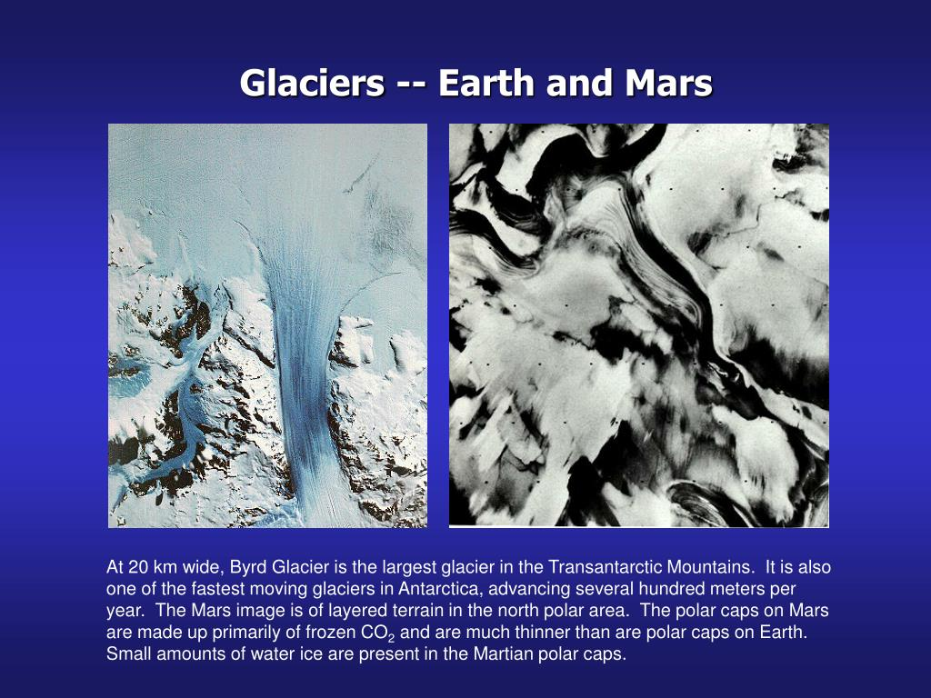 Glaciers -- Earth and Mars
