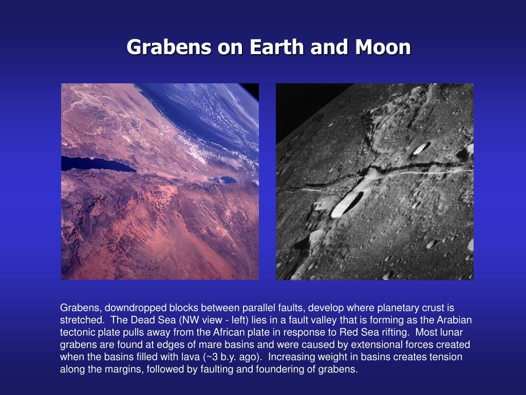 Grabens on Earth and Moon