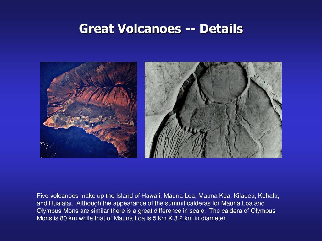 Great Volcanoes -- Details