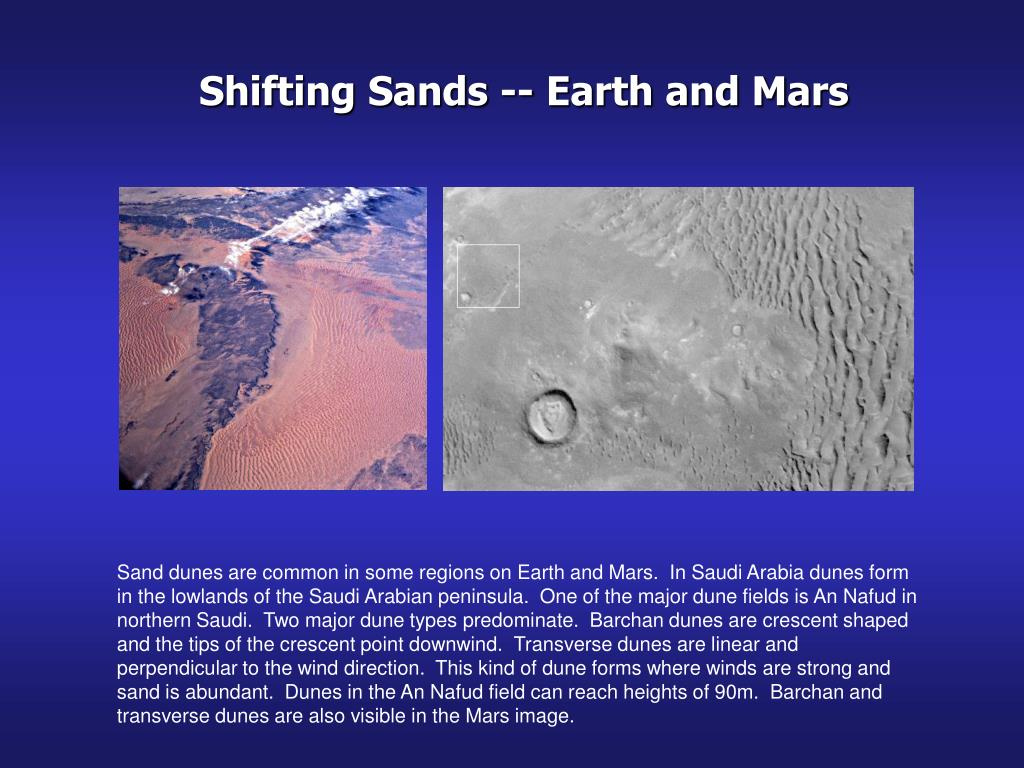 Shifting Sands -- Earth and Mars