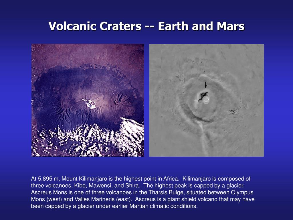 Volcanic Craters -- Earth and Mars