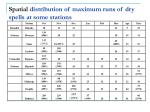 spatial distribution of maximum runs of dry spells at some stations