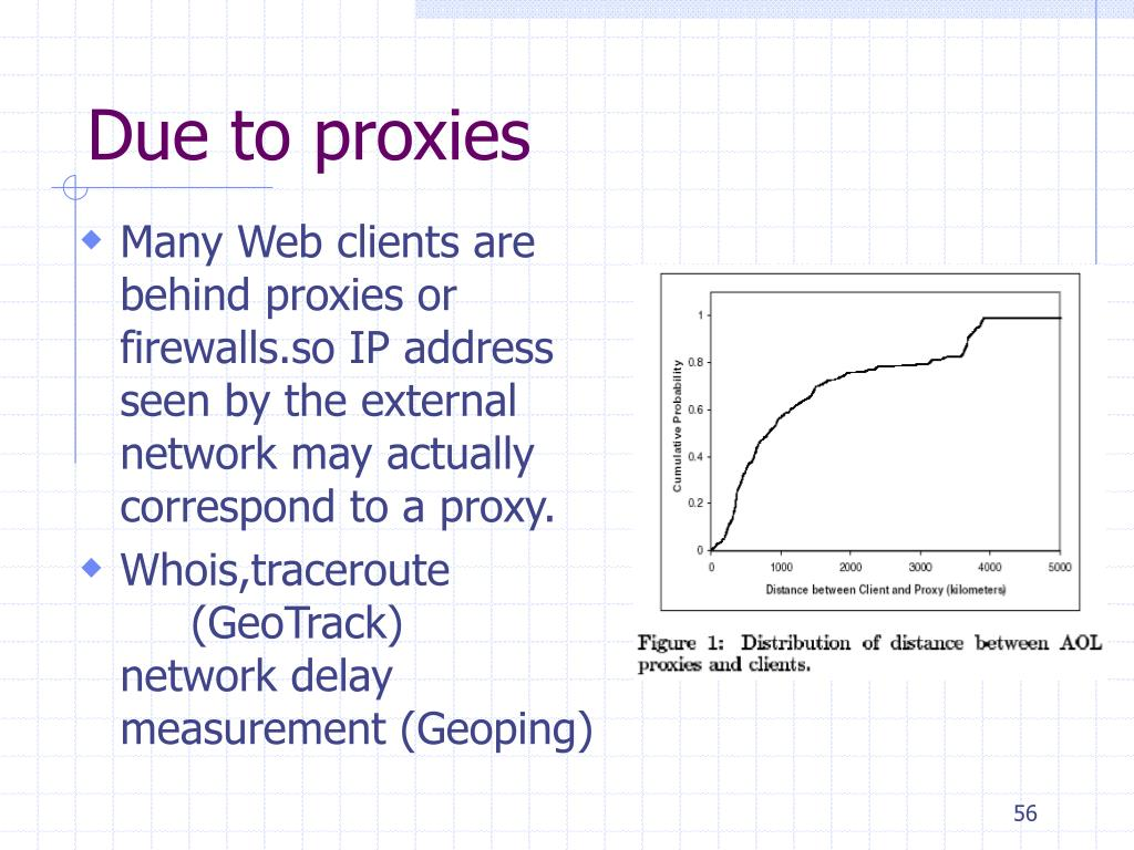 Many Web clients are behind proxies or firewalls.so IP address seen by the external network may actually correspond to a proxy.