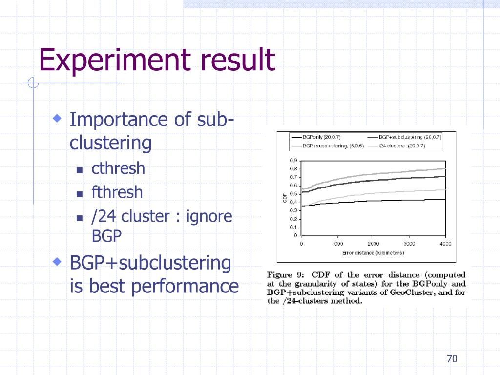 Importance of sub-clustering