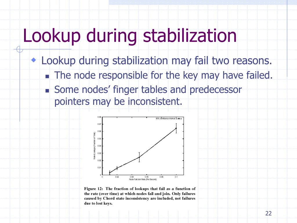 Lookup during stabilization