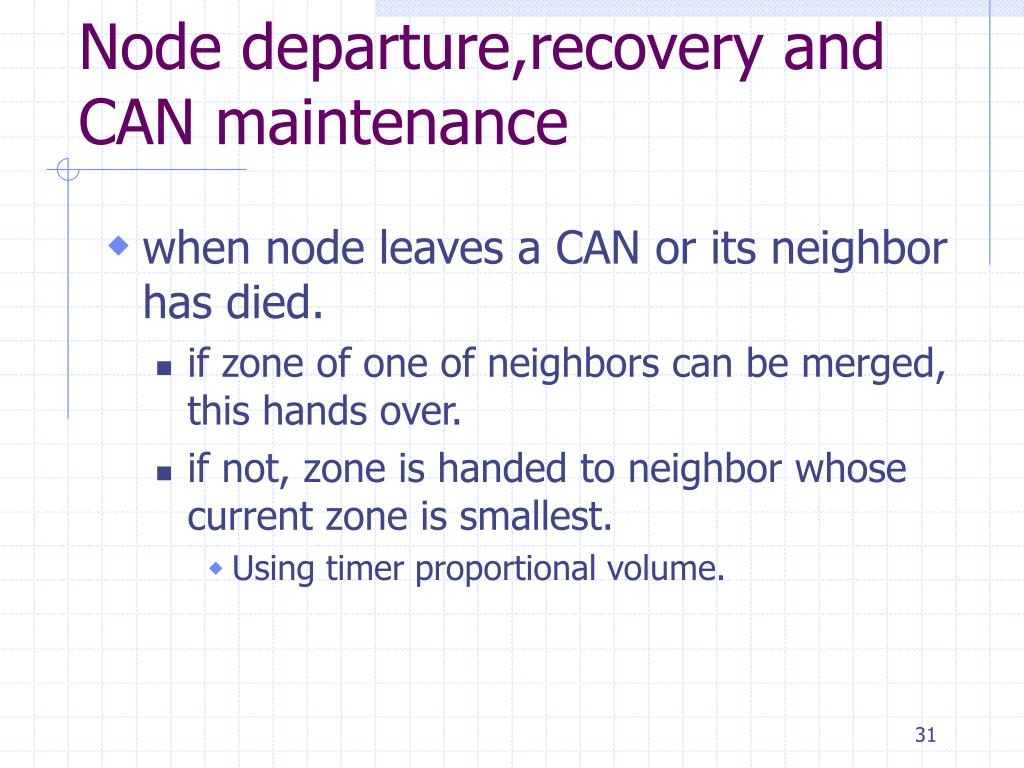 Node departure,recovery and CAN maintenance