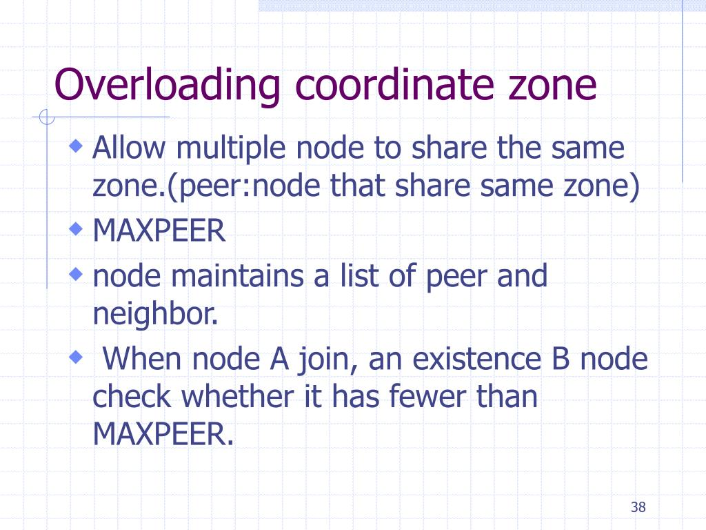 Overloading coordinate zone