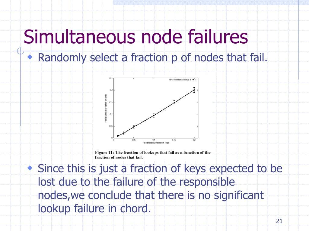 Simultaneous node failures