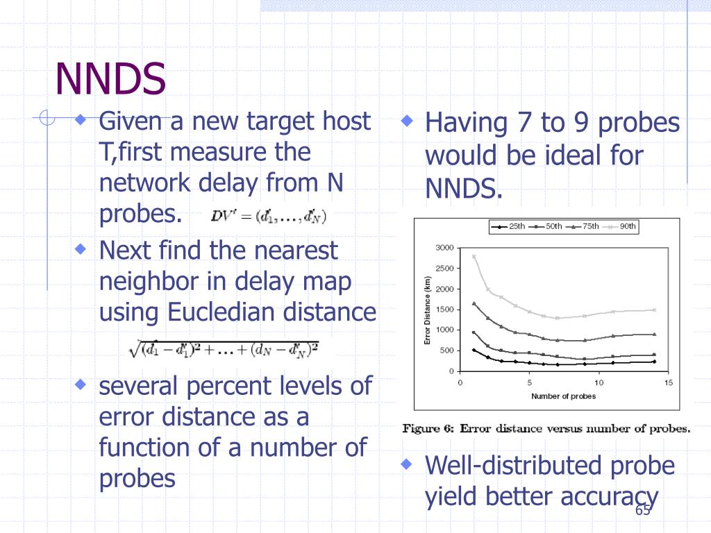 Given a new target host T,first measure the network delay from N probes.