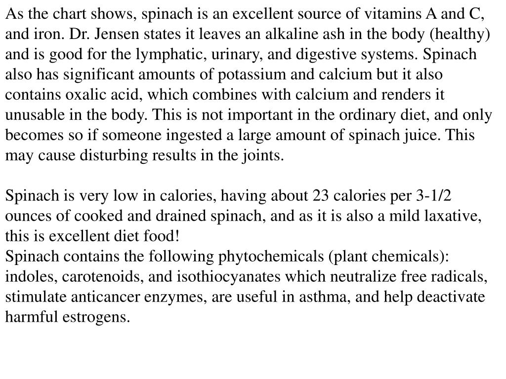 As the chart shows, spinach is an excellent source of vitamins A and C, and iron. Dr. Jensen states it leaves an alkaline ash in the body (healthy) and is good for the lymphatic, urinary, and digestive systems. Spinach also has significant amounts of potassium and calcium but it also contains oxalic acid, which combines with calcium and renders it unusable in the body. This is not important in the ordinary diet, and only becomes so if someone ingested a large amount of spinach juice. This may cause disturbing results in the joints.
