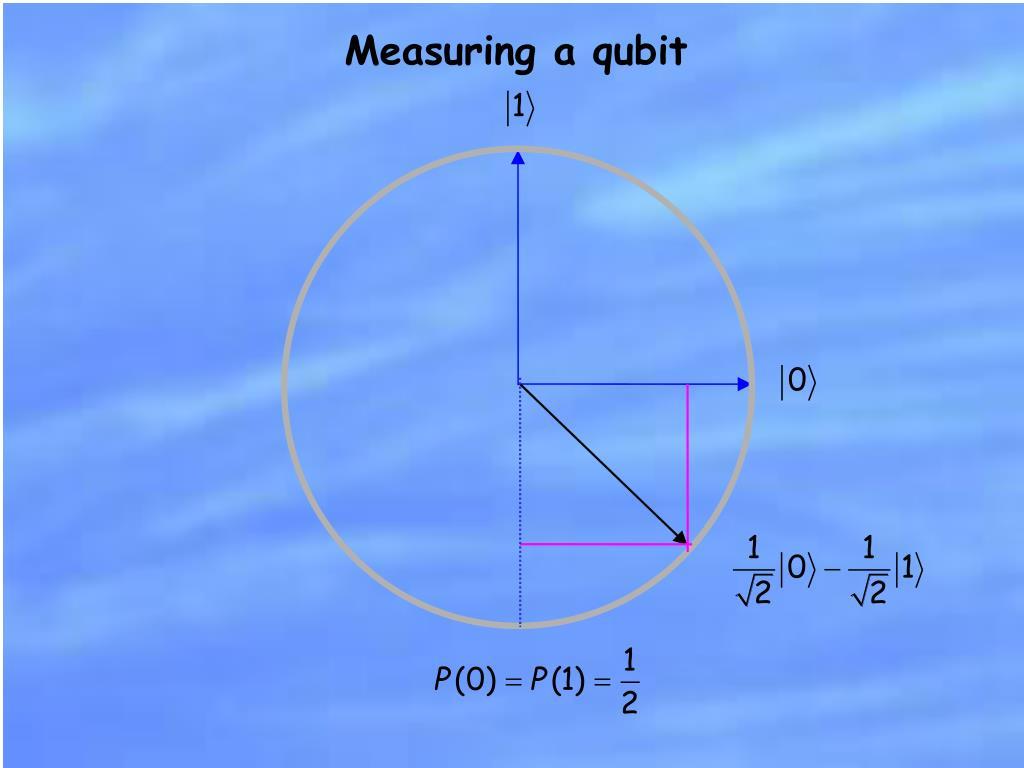 Measuring a qubit
