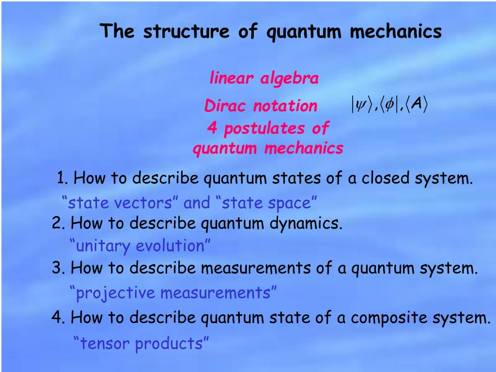 The structure of quantum mechanics