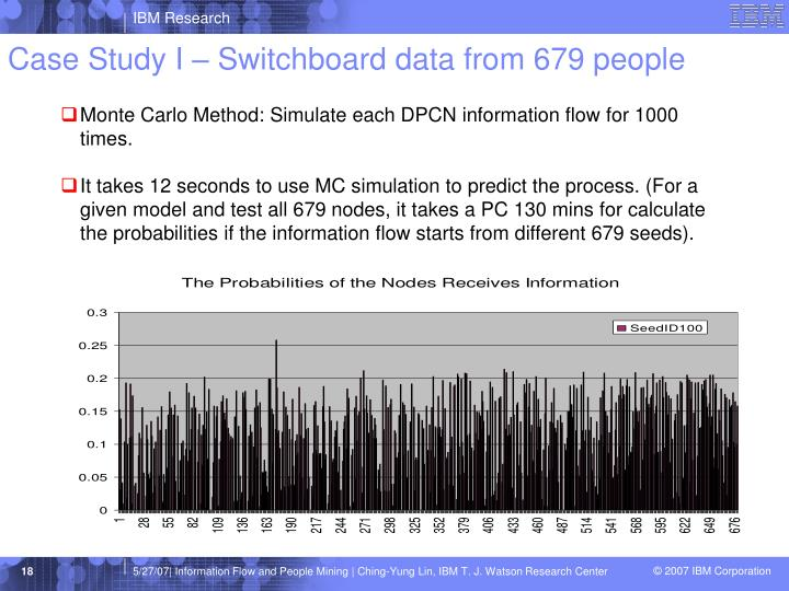 Case Study I – Switchboard data from 679 people