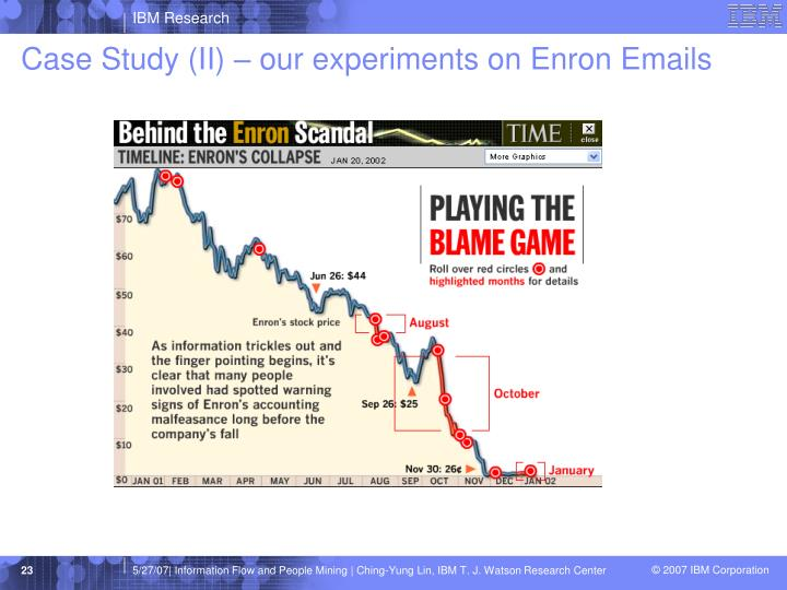 Case Study (II) – our experiments on Enron Emails
