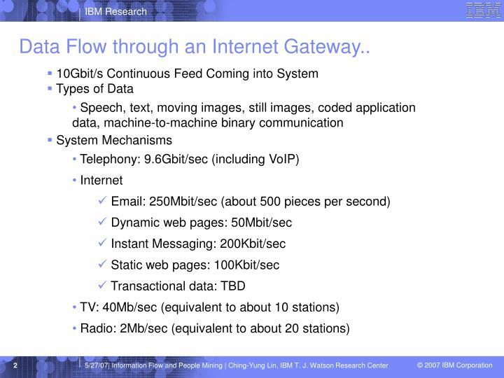 Data Flow through an Internet Gateway..