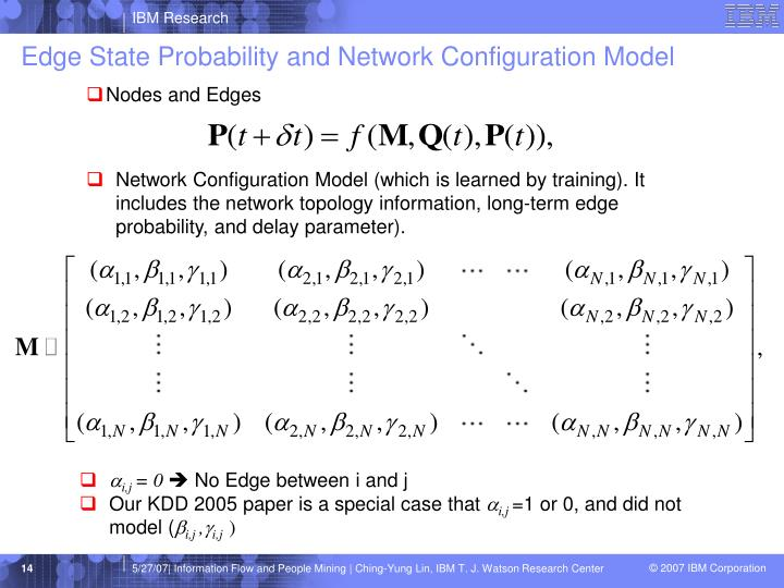 Edge State Probability and Network Configuration Model
