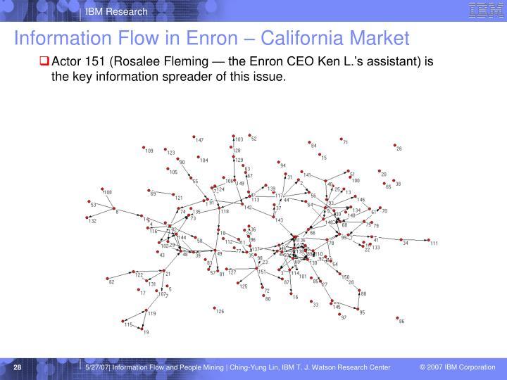 Information Flow in Enron – California Market
