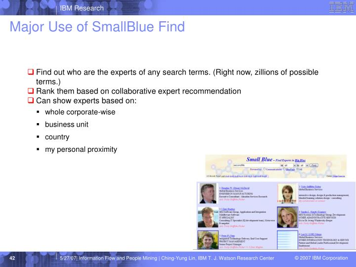 Major Use of SmallBlue Find