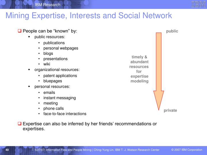 Mining Expertise, Interests and Social Network