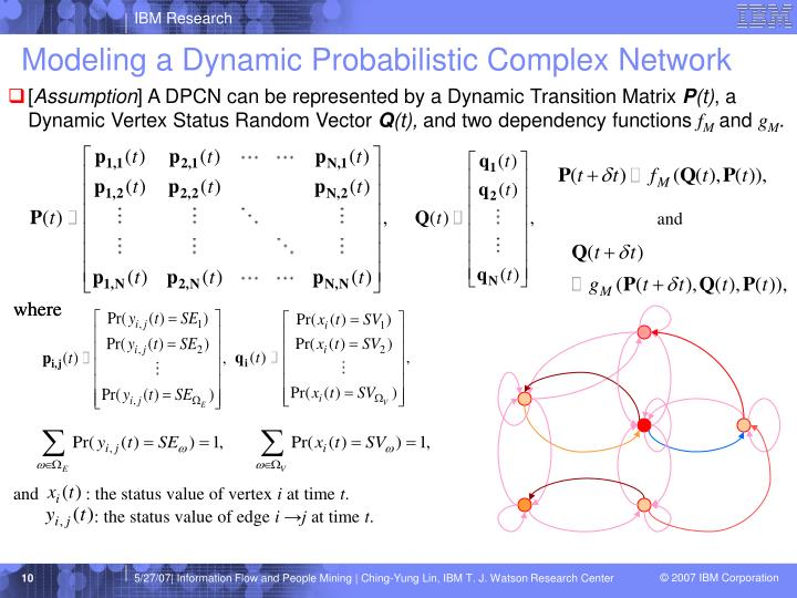 Modeling a Dynamic Probabilistic Complex Network