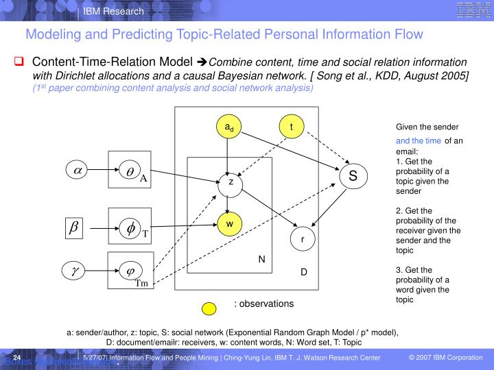 Modeling and Predicting Topic-Related Personal Information Flow