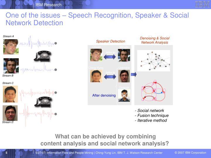 Denoising & Social Network Analysis