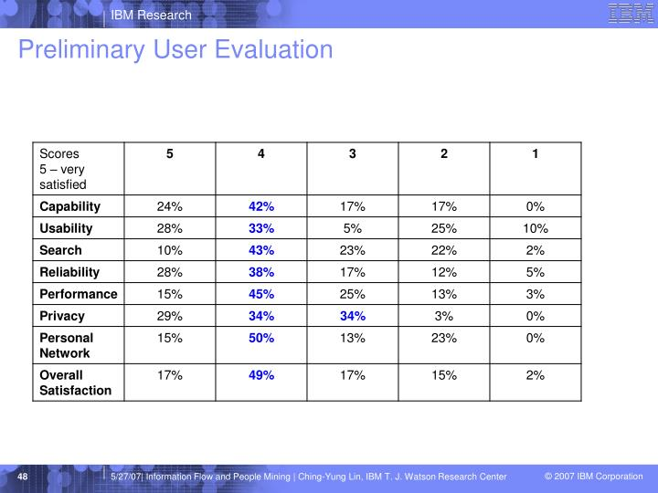 Preliminary User Evaluation