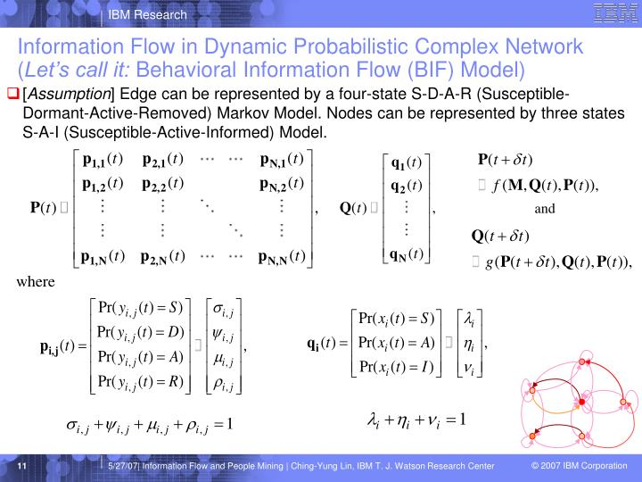 Information Flow in Dynamic Probabilistic Complex Network (