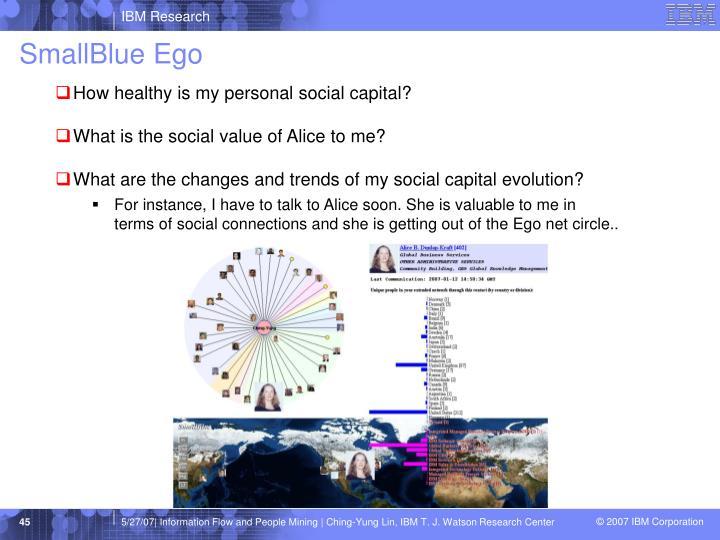 SmallBlue Ego