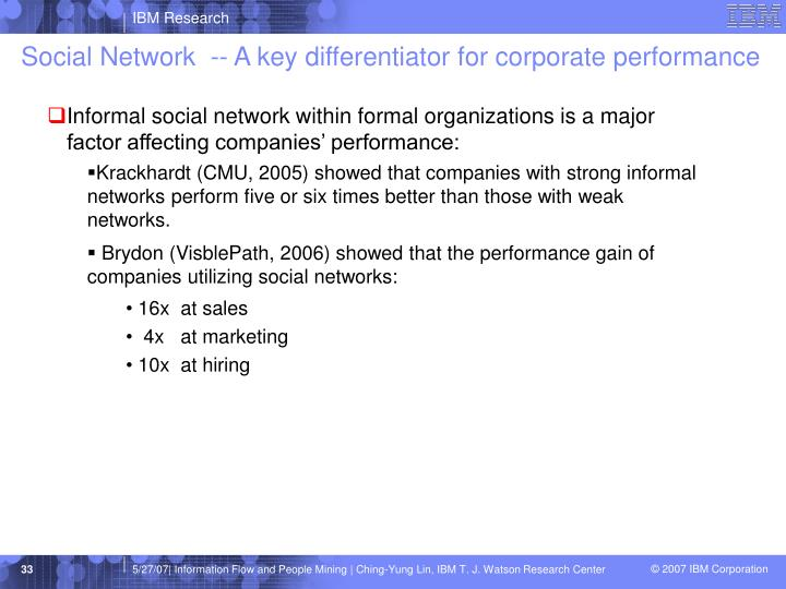 Social Network  -- A key differentiator for corporate performance