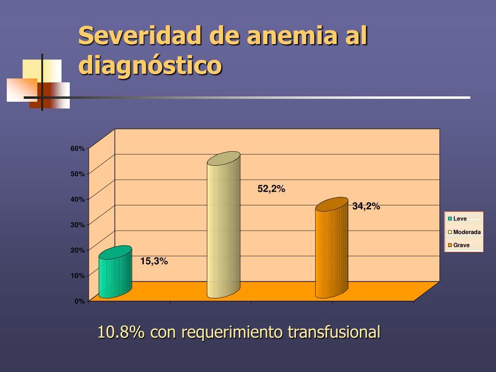 Severidad de anemia al diagnóstico
